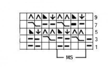 Сітка спицями: схема і опис
