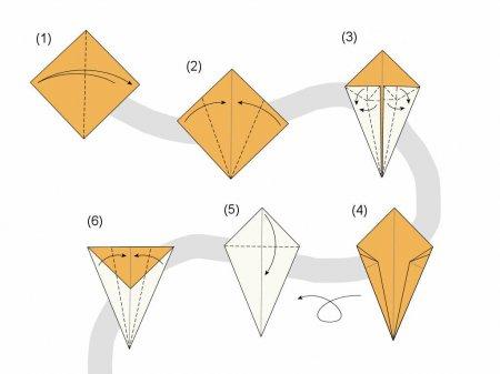 Як зробити з паперу скорпіона: дві докладні схеми