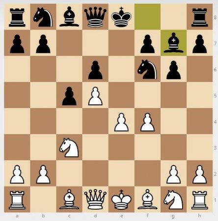 Захист Беноні у шахах: опис, особливості застосування